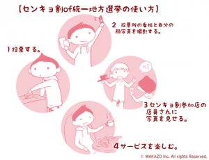how_to_senkyowari